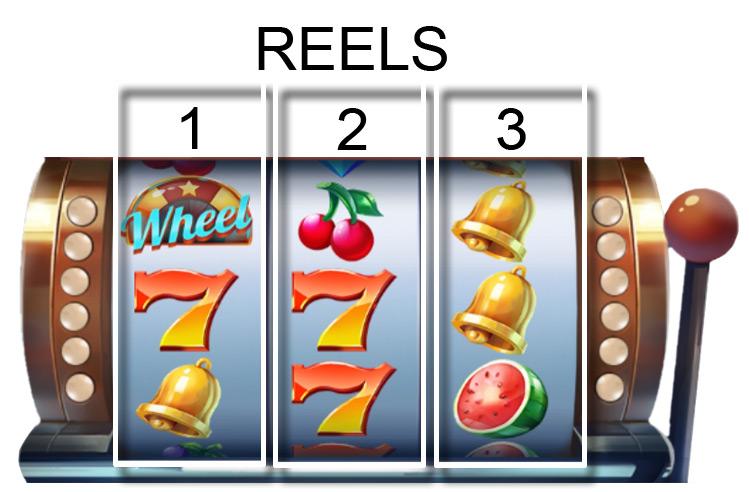 Slot Reels
