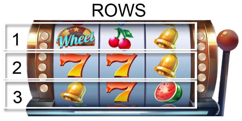 Slot Rows